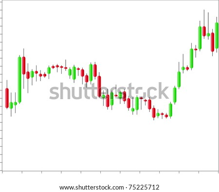 Quot Candlestick Chart Quot Stock Images Royalty Free Images