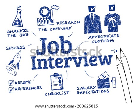 job interview - chart with keywords and icons - stock vector