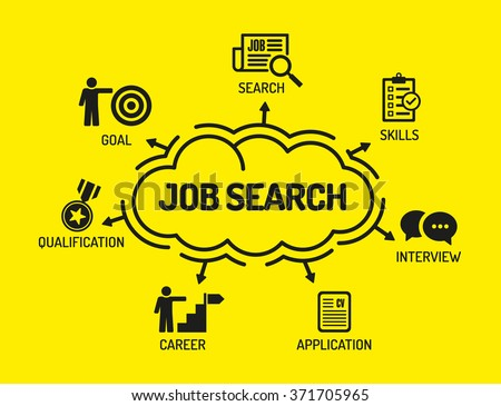 Job Search. Chart with keywords and icons on yellow background - stock vector