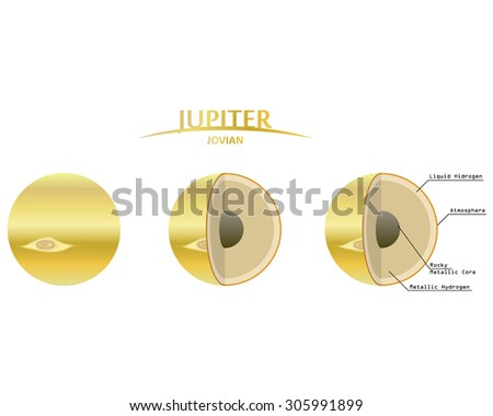 Jupiter Layers Clip Art with Info Graphics Jovian Planet - stock vector