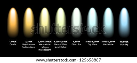 kelvin colour temperatures different light sources stock vector royalty free 125658887. Black Bedroom Furniture Sets. Home Design Ideas