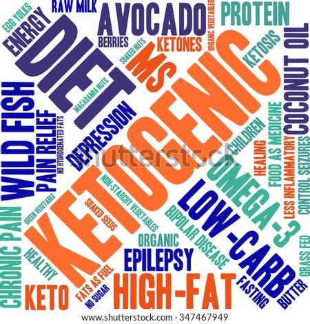 Ketogenic word cloud on a white background.  - stock vector