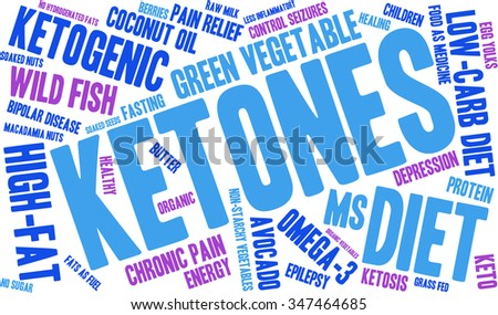 Ketones word cloud on a white background.