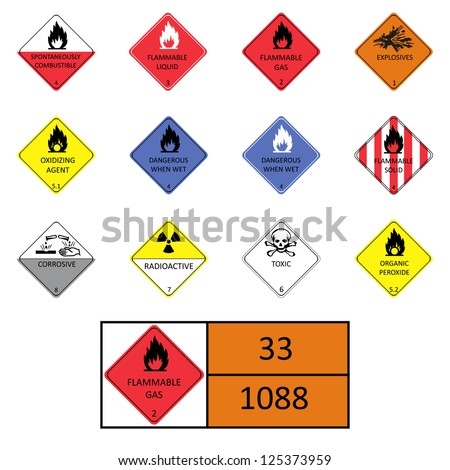 Labels, warning characters - stock vector