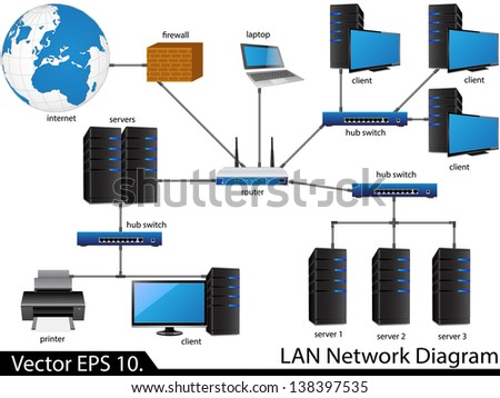 LAN Network Diagram Vector Illustrator , EPS 10. for Business and Technology Concept. - stock vector