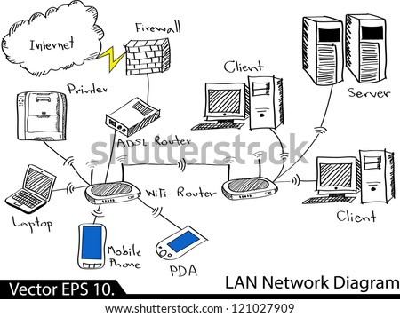 lan network diagram stock images  royalty