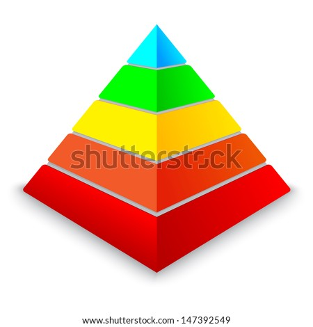 layered pyramid chart with five levels in red, orange, yellow, lemon, blue - stock vector