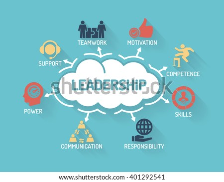 Leadership - Chart with keywords and icons - Flat Design - stock vector