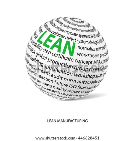 Lean manufacturing word ball. White ball  with main title LEAN and filled by other words related with Lean strategy. Vector illustration