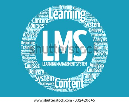 Learning Management System (LMS) words cloud, business concept background - stock vector