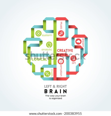 left and right brain function vector illustration - stock vector
