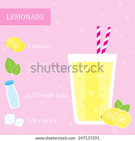 Lemonade recipe. Menu element for cafe or restaurant with energetic fresh drink made in flat style. Fresh juice for healthy life. Organic raw shake. Vector illustration. - stock vector