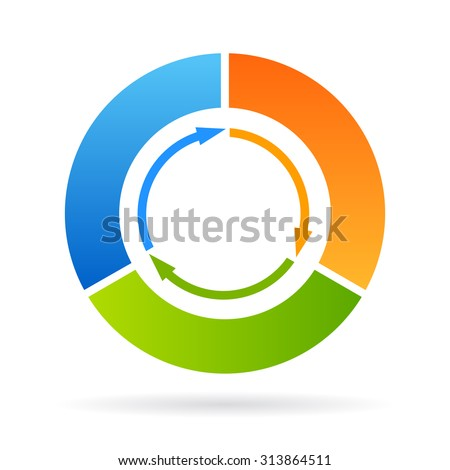 Lifecycle 3 part diagram - stock vector