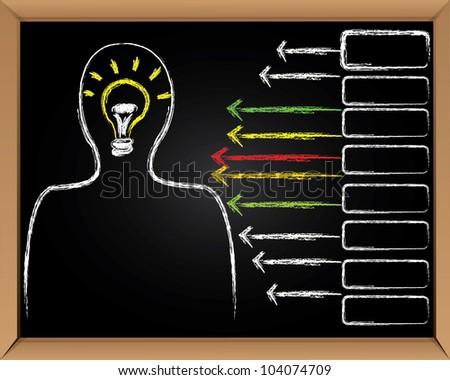 Light bulb and arrows on blackboard background,Vector - stock vector