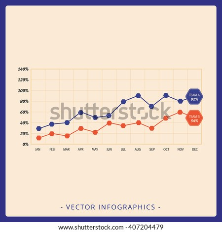 Line graph template - stock vector
