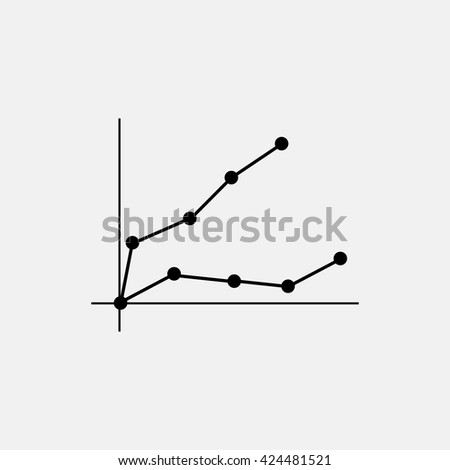 Line graph with points.