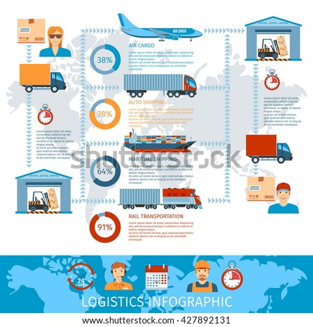 Logistic And Transportation Infographics With Transport System Delivery Process - stock vector