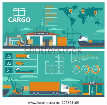 Logistic concept infographics production process from factory to the shop. Warehouse, ship, truck, car. Wide panoramic vector flat illustration for business, info graphic, web, banner, presentations   - stock vector