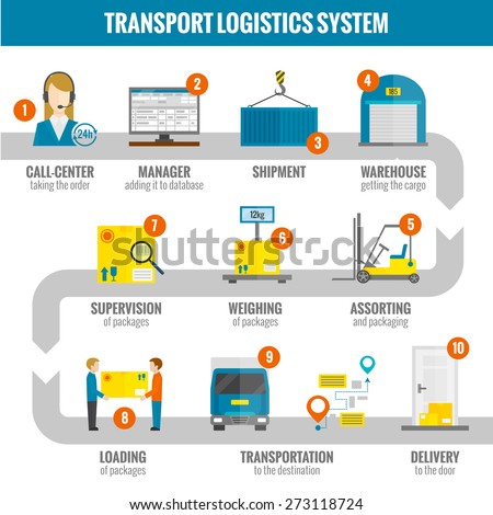 Logistic Infogaphic Set Transport System Delivery Stock