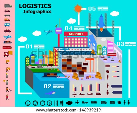 Logistic infographic , vector design