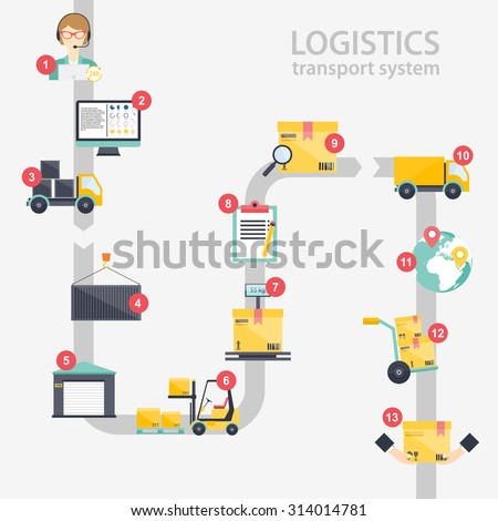 Logistic infographics. Set of flat warehouse icons logistic blank and transportation, storage vector illustration. - stock vector