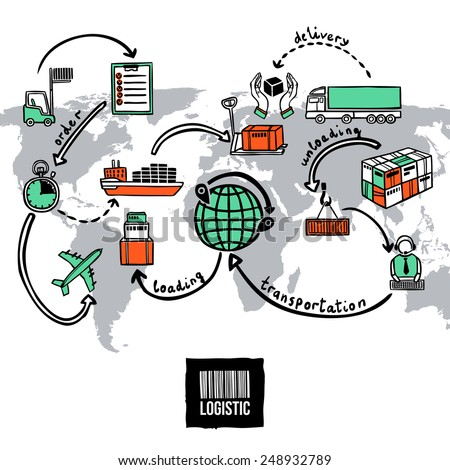 Logistic sketch concept with shipping and transportation icons and world map vector illustration - stock vector