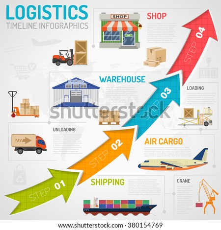Logistics Infographics Flat icons such as Freight Truck, Freight Plane, Freight Ship, Shop, Warehouse with Arrows. Logistics and Freight Transport Infographics. Logistics Advertising.  - stock vector