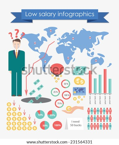 Low wages infographics, money pit, a small salary.  Infographics vector design,  elements for print or web design, business infographic template - stock vector