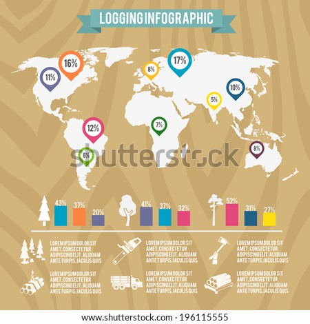 Lumberjack woodcutter logging industry infographic with world map icons and charts vector illustration