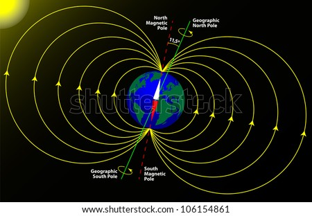 Magnetic and geographical pole of the Earth - stock vector
