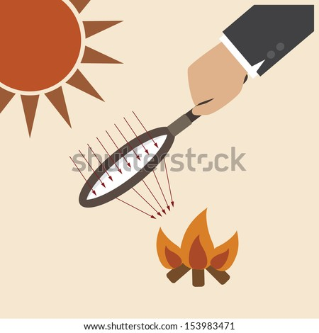 Magnifying lens with sun light create fire - stock vector