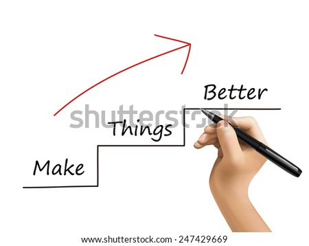 make things better written by 3d hand over white