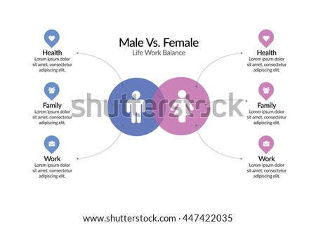 Male Vs Female infographic showing work life balance