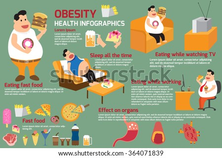unhealthy food causes obese children The number of overweight children in australia has doubled in recent years, with a quarter of children considered overweight or obese causes of obesity in children include unhealthy food.