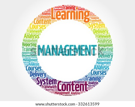 MANAGEMENT circle stamp word cloud, business concept
