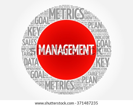 Management circle word cloud, business concept background - stock vector