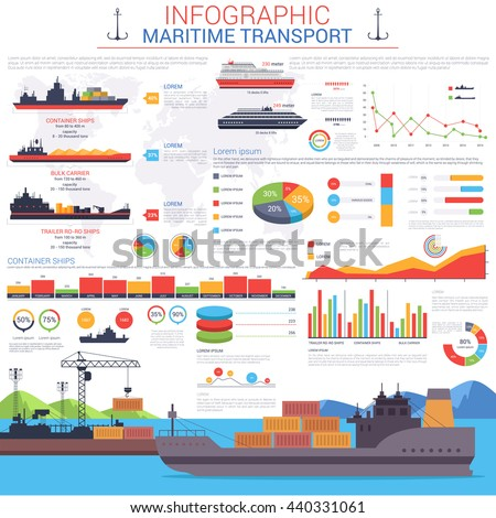 Maritime or nautical transportation infographic template. Ships with cargo or goods shipping containers to sea or ocean port or harbour visualization with linear and circle, bar charts - stock vector