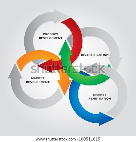 Marketing Management Matrix - color vector chart with abstract background - stock vector