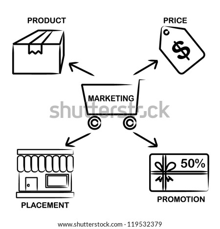 marketing mapping - stock vector