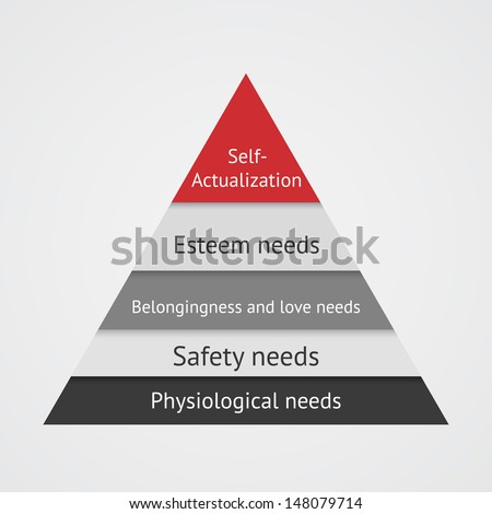 Maslows pyramid infographic maslow pyramid hierarchy stock vector maslows pyramid infographic of maslow pyramid hierarchy of basic human needs triangle chart with ccuart Images