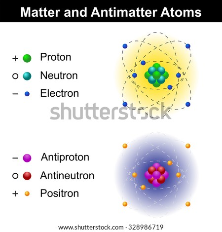 Matter and antimatter atom models, educational illustration, isolated on white background, vector, eps 8 - stock vector