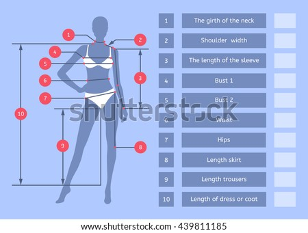 Measurements of the body for the manufacture of clothes. A female figure on a white background. Infographics