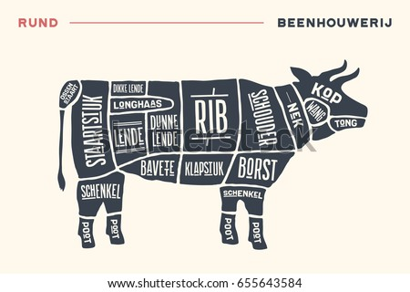 stock vector meat cuts poster butcher diagram and scheme beef vintage hand drawn black and white typographic 655643584 meat cuts poster butcher diagram scheme stock vector 655643584