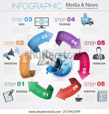 Media and News Infographics with Arrows, Journalism, Television Icons and Earth with Newspaper in Realistic 3D and Flat Style. Vector Illustration. - stock vector