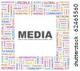 MEDIA. Word collage on white background. Illustration with different association terms. - stock photo