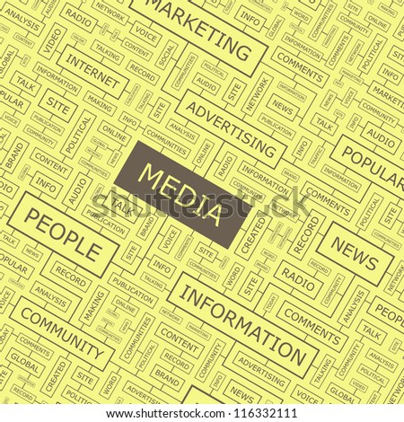 Media. Word collage. Vector illustration.