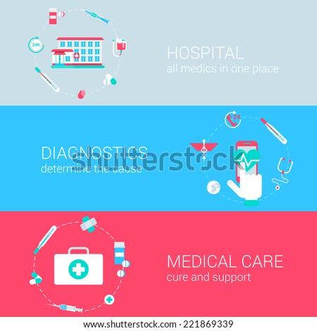 Medical diagnostics hospital clinic care concept flat process icons banners template set vector web illustration website click infographics elements - stock vector