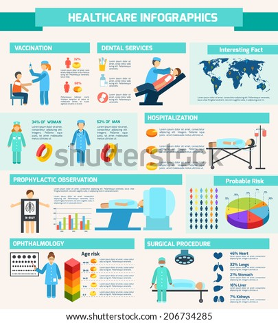 Healthcare Infographics Stock Photos, Royalty-Free Images ...