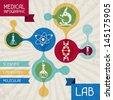 Medical infographic LAB. - stock photo