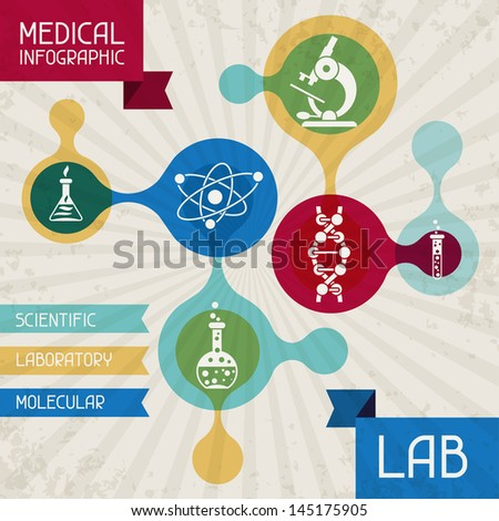 Medical infographic LAB. - stock vector